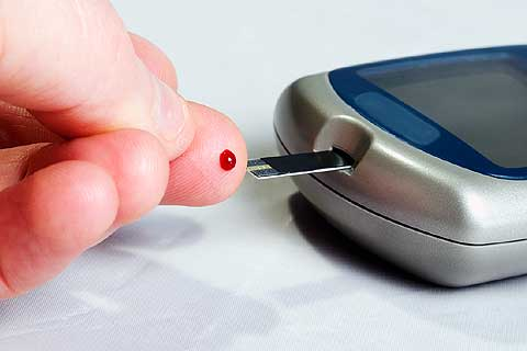 Post image for Prevention of Diabetes